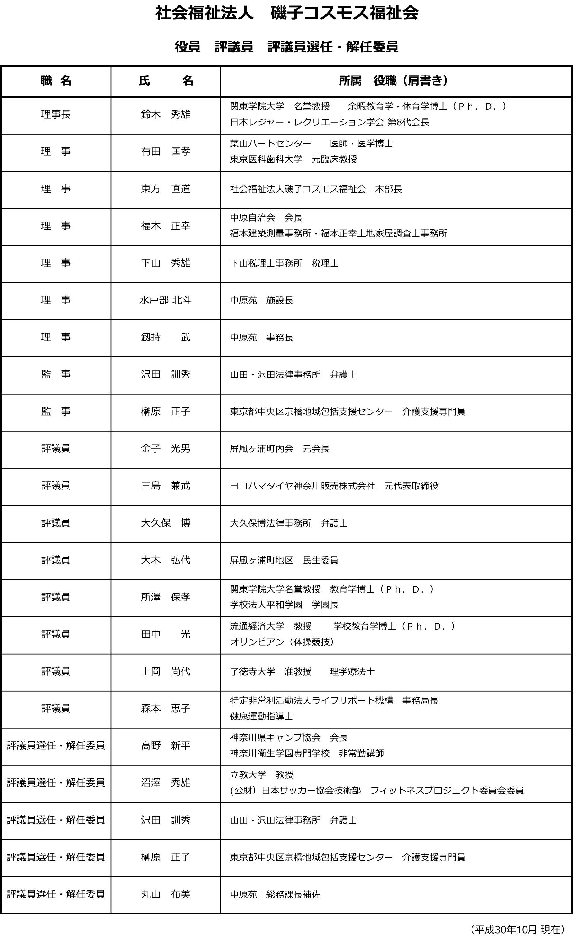 ■法人役員名簿20181031